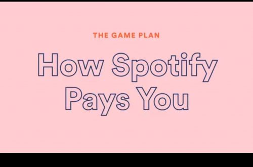 How Spotify Pays You - Spotify for Artists - Music Tips and Tricks